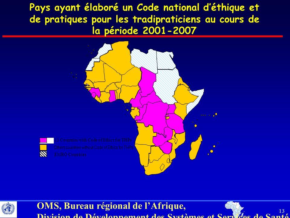 Pays ayant élaboré un Code national d'éthique et de pratiques pour les tradipraticiens au cours de la période 2001-2007