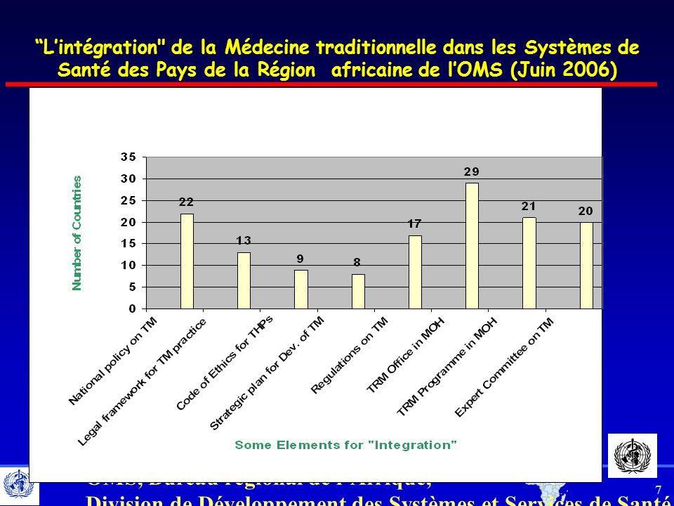 L'intégration de la Médecine traditionnelle dans les Systèmes de Santé des Pays de la Région africaine de l'OMS (Juin 2006)