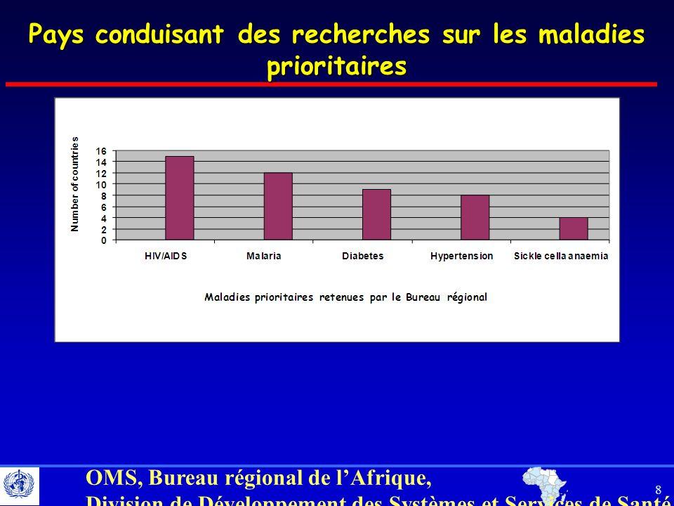 Pays conduisant des recherches sur les maladies prioritaires