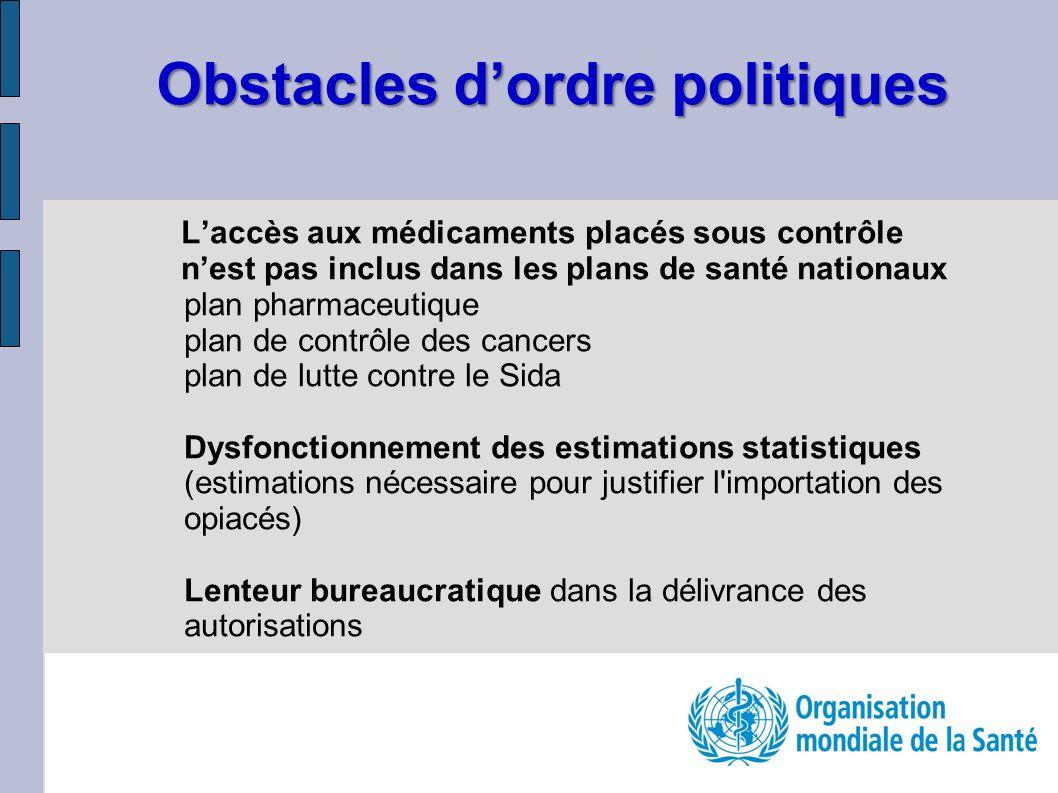 Obstacles d'ordre politiques