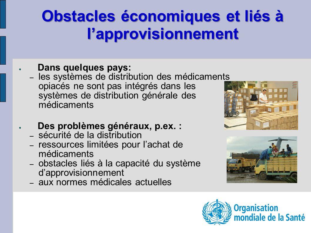 Obstacles économiques et liés à l'approvisionnement