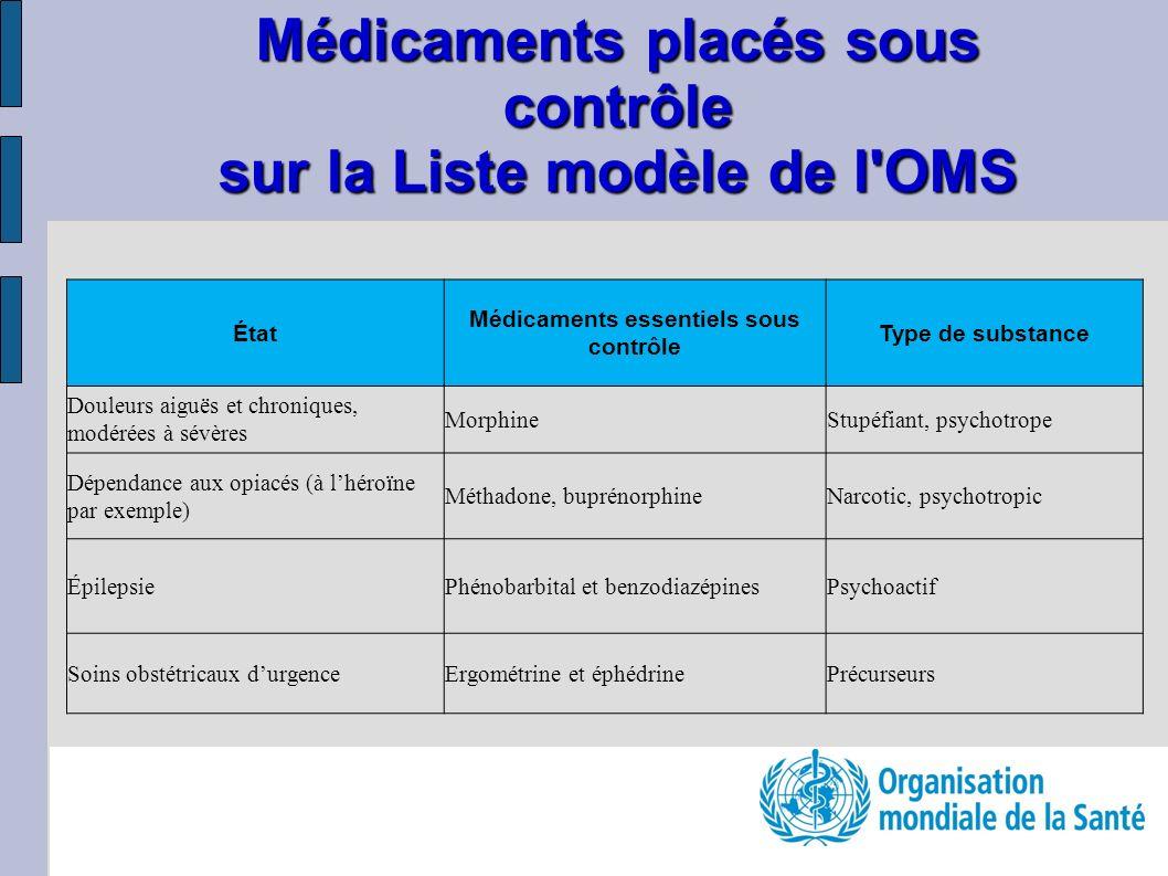 Médicaments placés sous contrôle sur la Liste modèle de l OMS