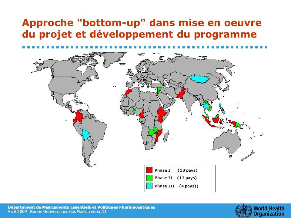Approche bottom-up dans mise en oeuvre du projet et développement du programme