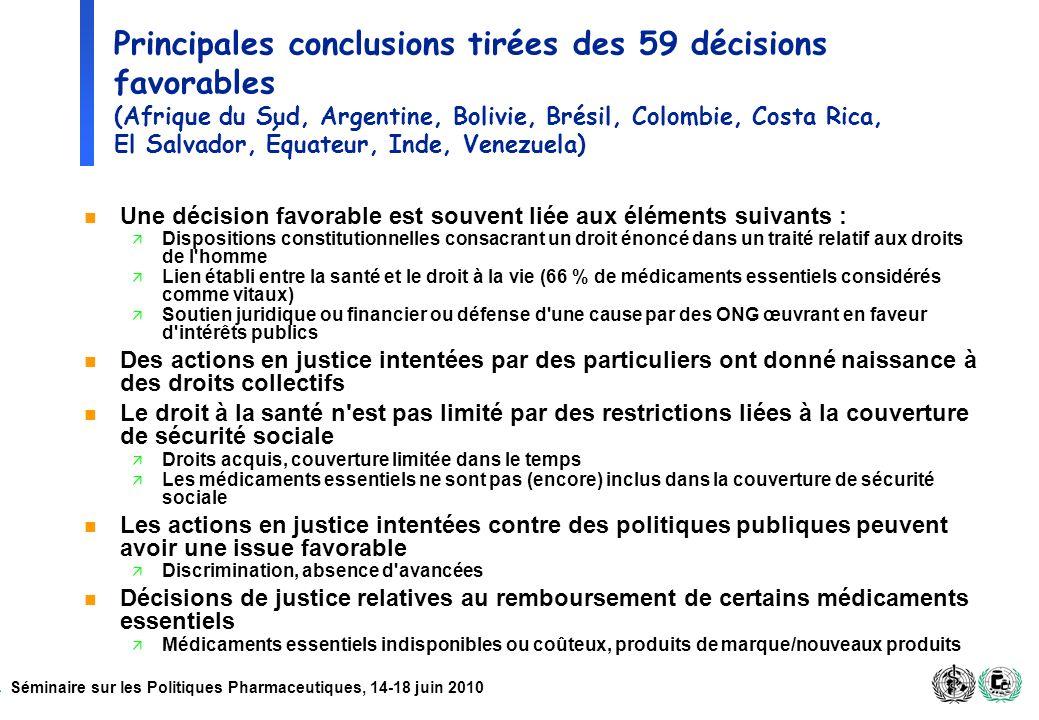 Principales conclusions tirées des 59 décisions favorables (Afrique du Sud, Argentine, Bolivie, Brésil, Colombie, Costa Rica, El Salvador, Équateur, Inde, Venezuela)