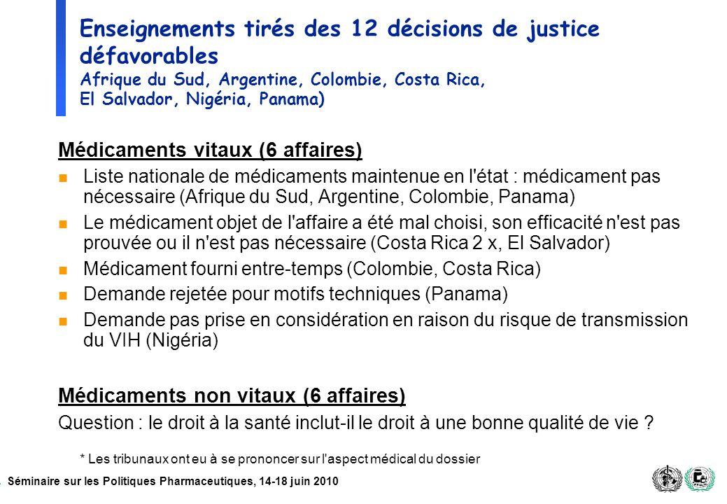 Enseignements tirés des 12 décisions de justice défavorables Afrique du Sud, Argentine, Colombie, Costa Rica, El Salvador, Nigéria, Panama)