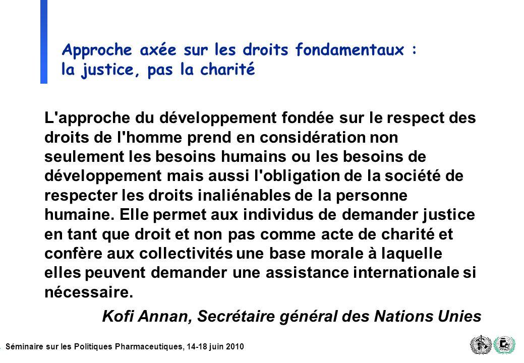 Approche axée sur les droits fondamentaux : la justice, pas la charité