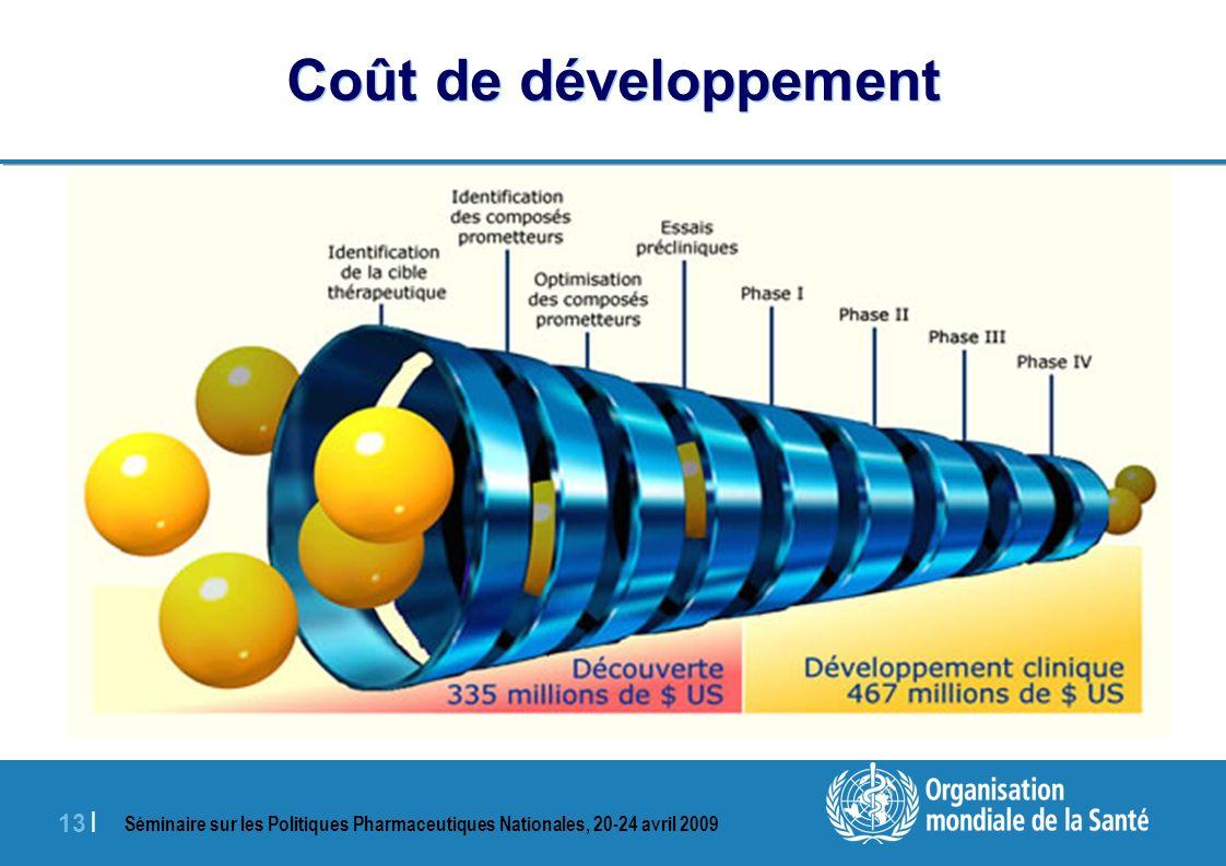 Coût de développement