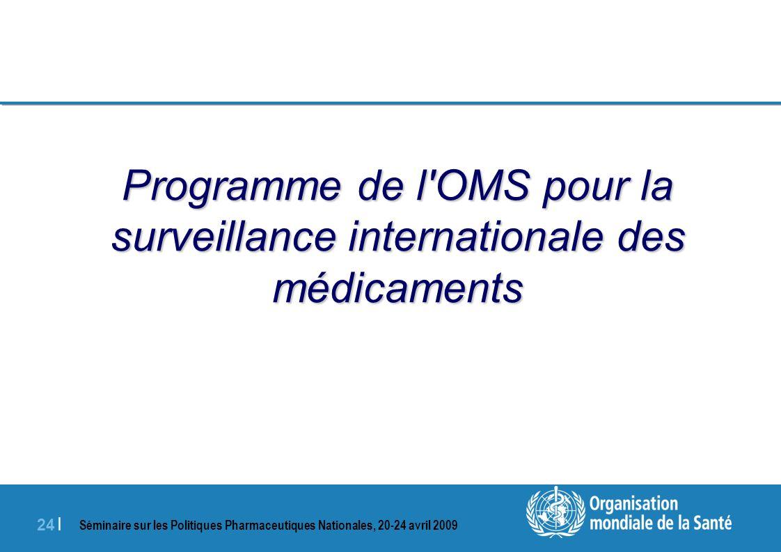 Programme de l OMS pour la surveillance internationale des médicaments