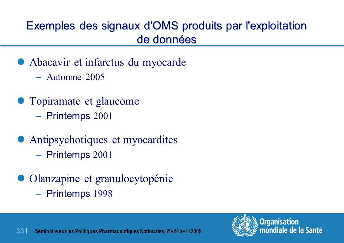 Exemples des signaux d OMS produits par l exploitation de données