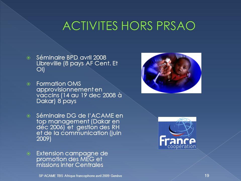 ACTIVITES HORS PRSAO Séminaire BPD avril 2008 Libreville (8 pays AF Cent. Et OI)