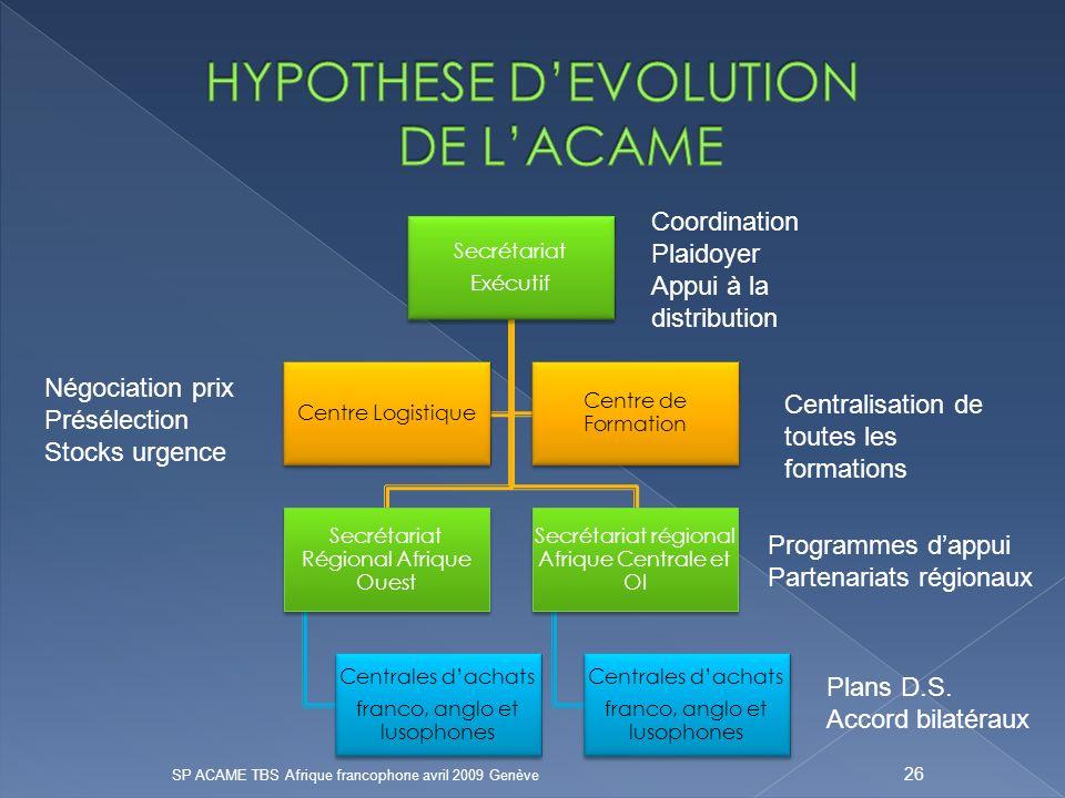 HYPOTHESE D'EVOLUTION DE L'ACAME