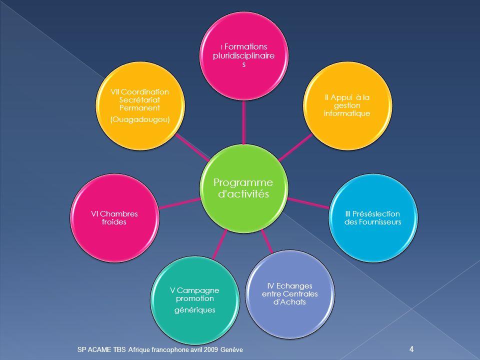 I Formations pluridisciplinaires