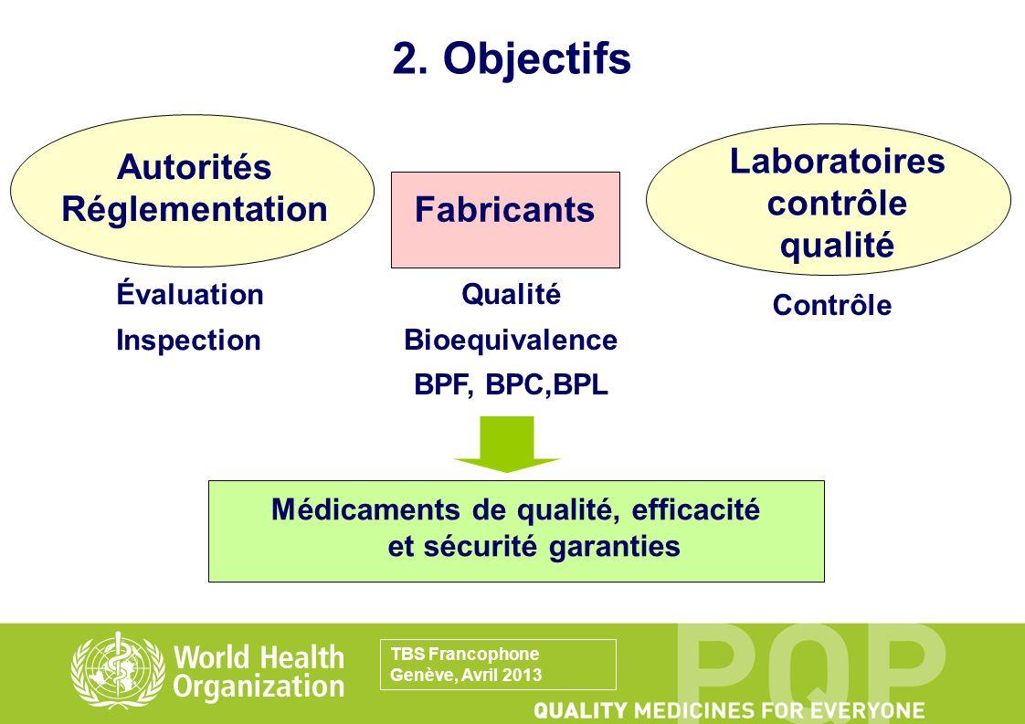 2. Objectifs Laboratoires contrôle qualité Autorités Réglementation