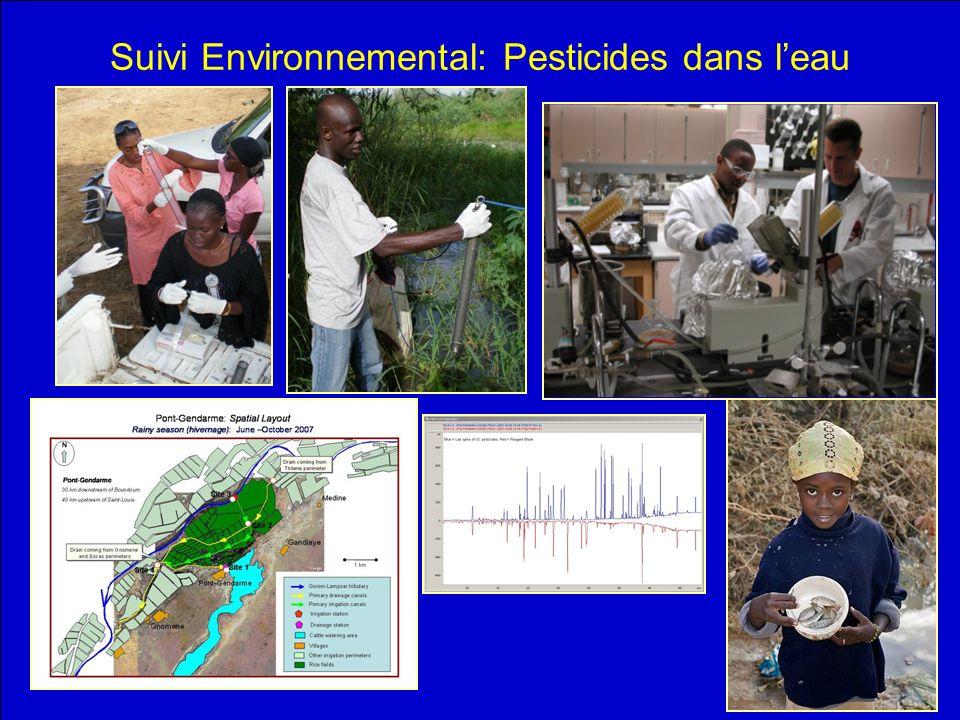 Suivi Environnemental: Pesticides dans l'eau