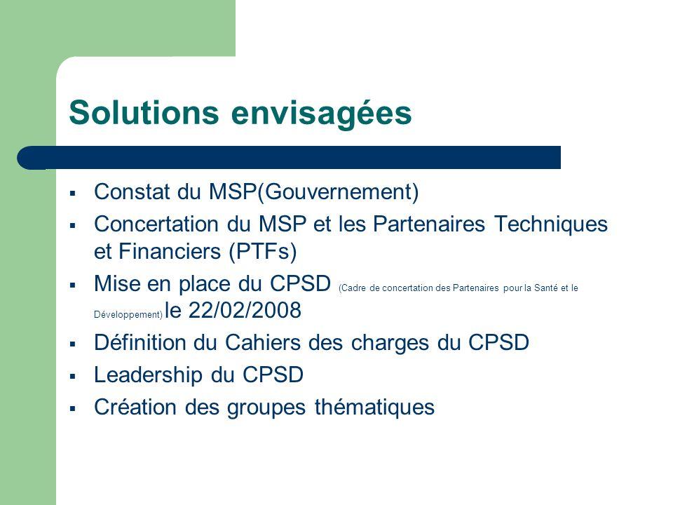 Solutions envisagées Constat du MSP(Gouvernement)