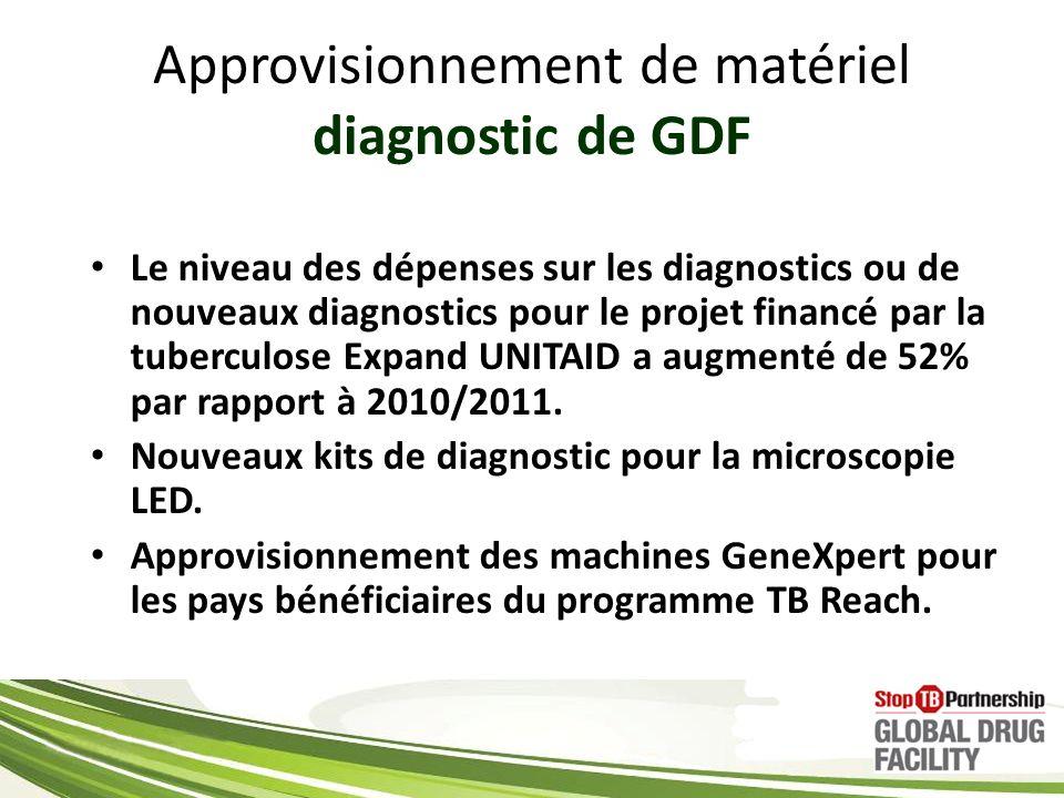 Approvisionnement de matériel diagnostic de GDF