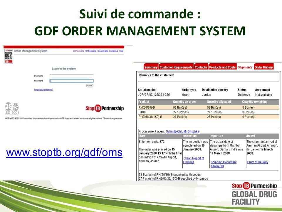 GDF ORDER MANAGEMENT SYSTEM
