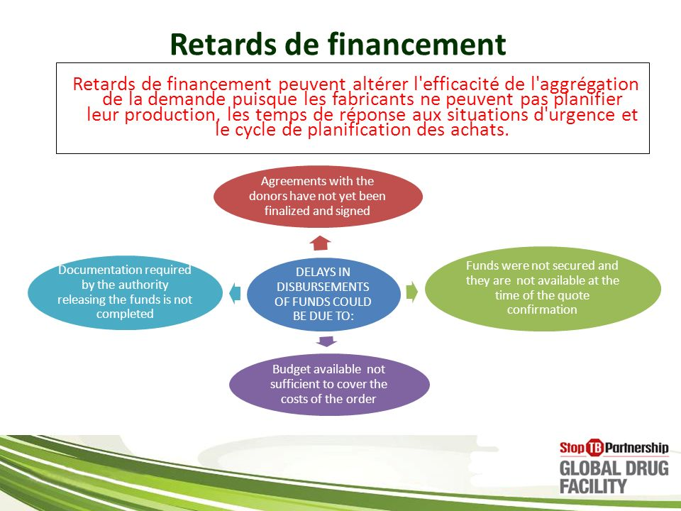 Retards de financement