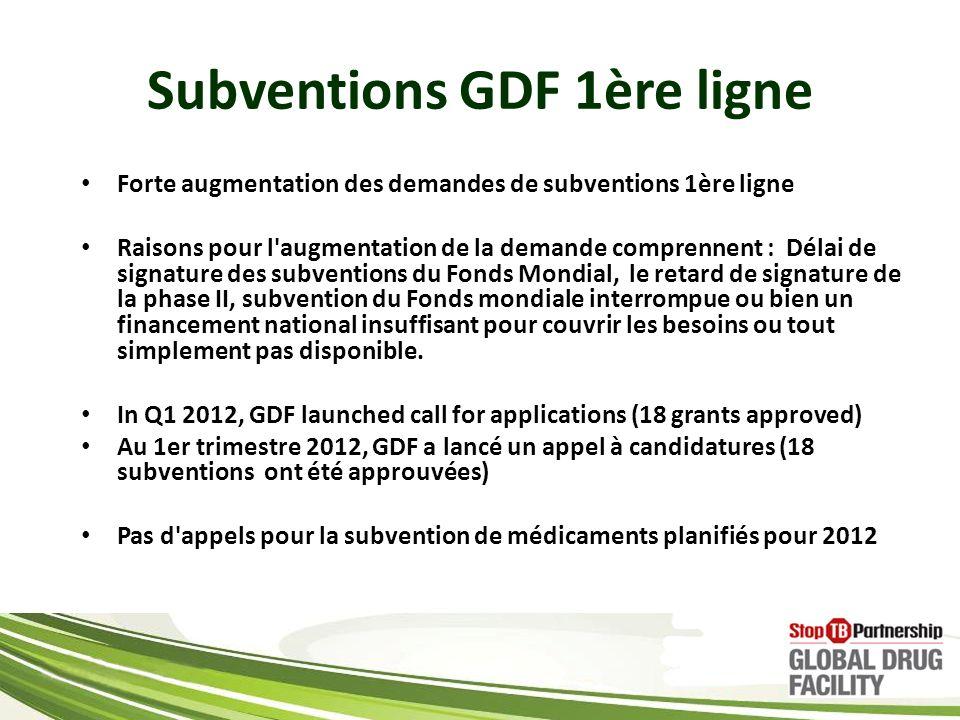 Subventions GDF 1ère ligne