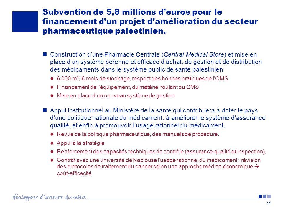 Subvention de 5,8 millions d'euros pour le financement d'un projet d'amélioration du secteur pharmaceutique palestinien.