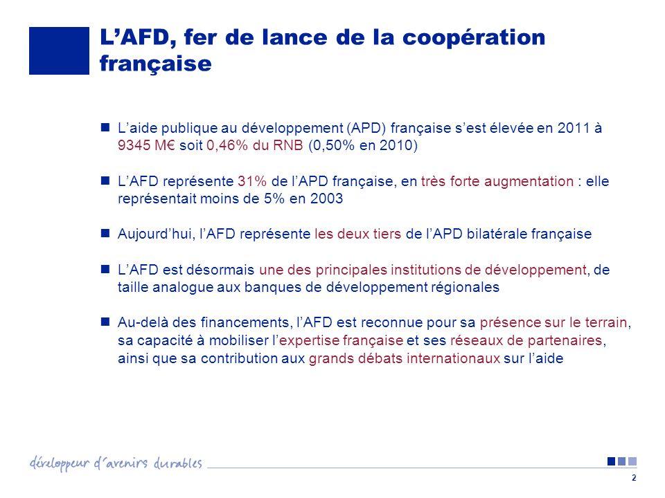 L'AFD, fer de lance de la coopération française