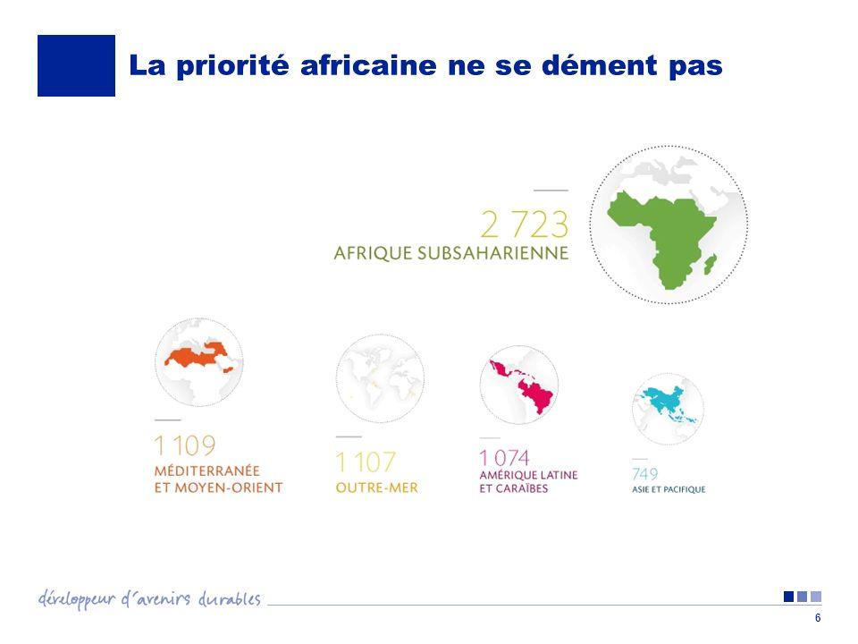 La priorité africaine ne se dément pas
