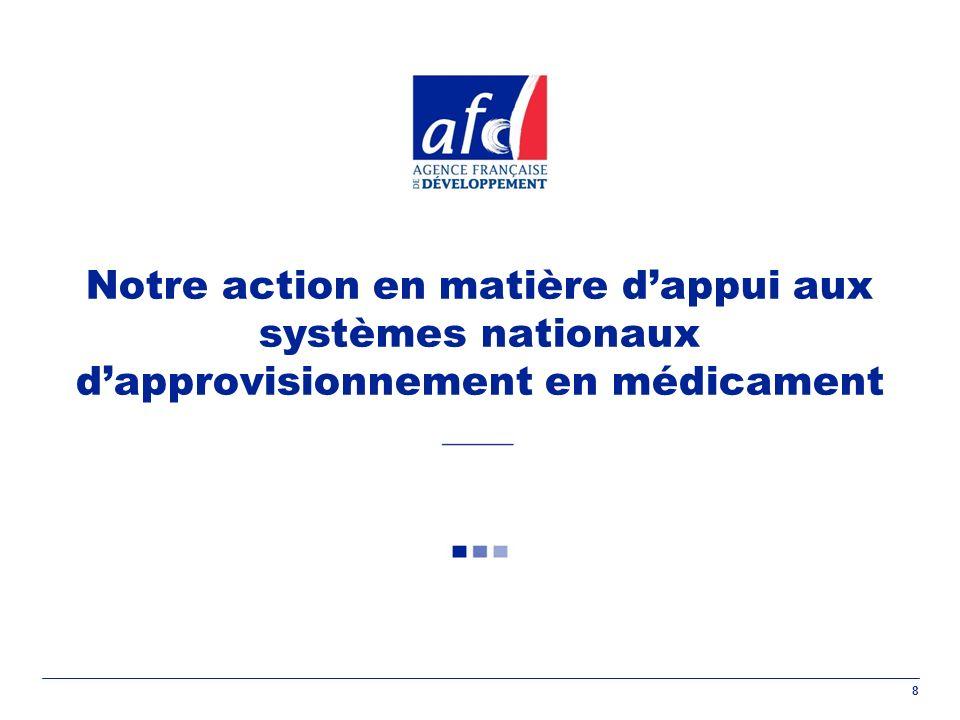Notre action en matière d'appui aux systèmes nationaux d'approvisionnement en médicament