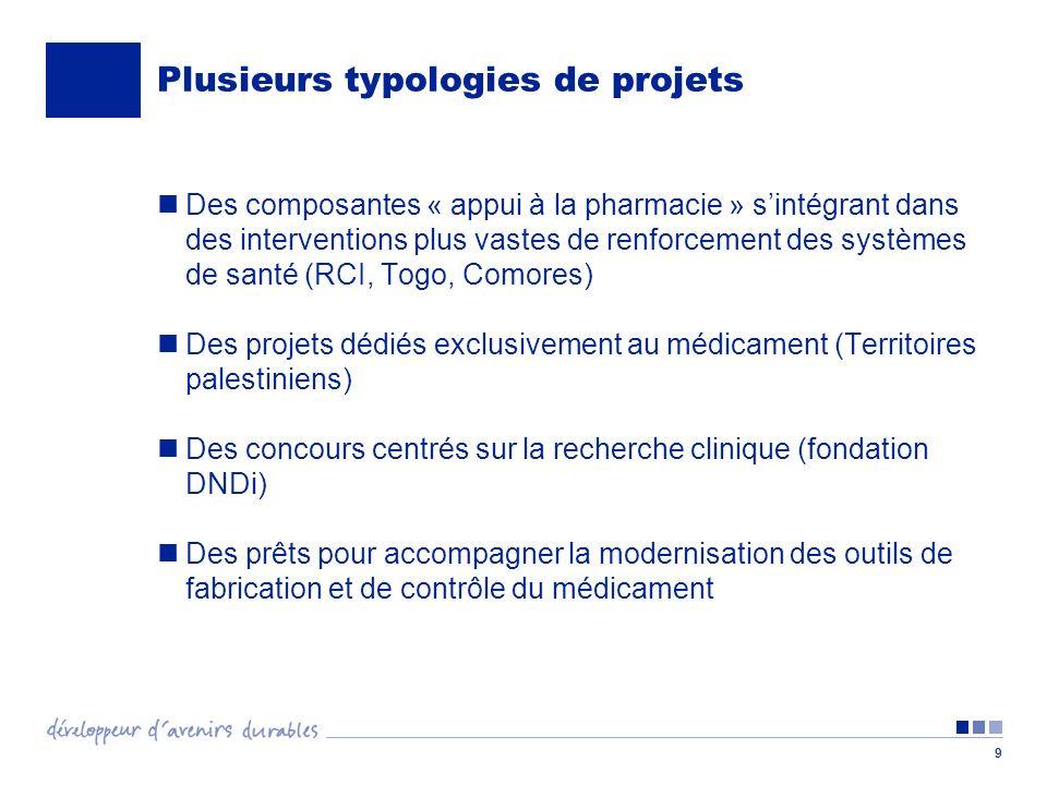 Plusieurs typologies de projets