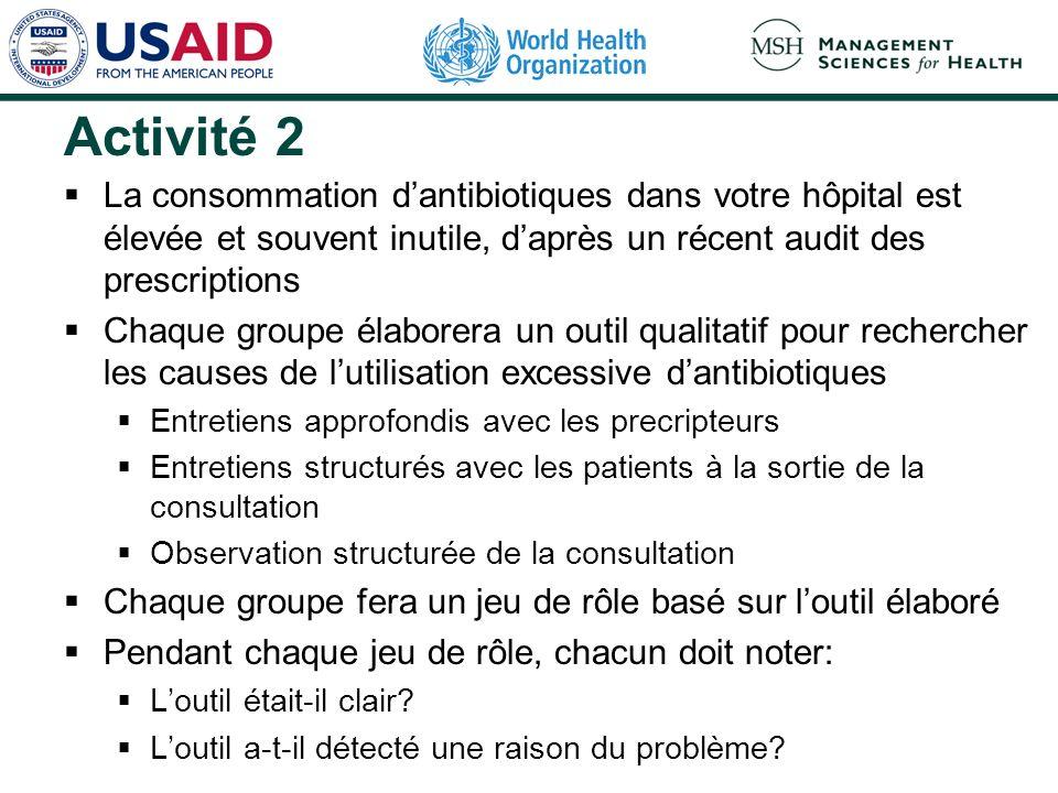 Activité 2 La consommation d'antibiotiques dans votre hôpital est élevée et souvent inutile, d'après un récent audit des prescriptions.