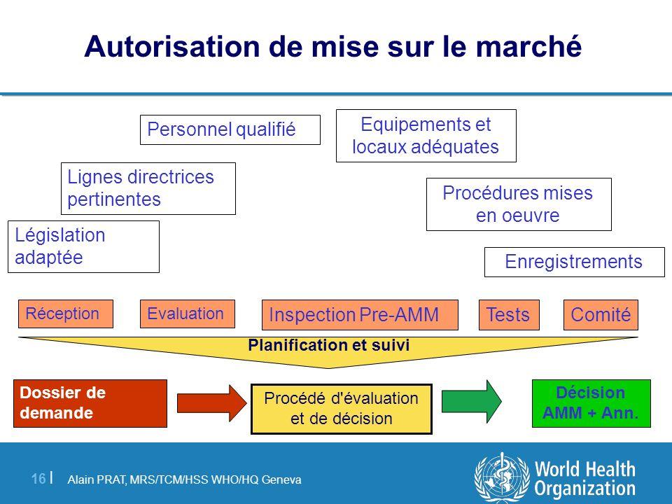 Autorisation de mise sur le marché Planification et suivi