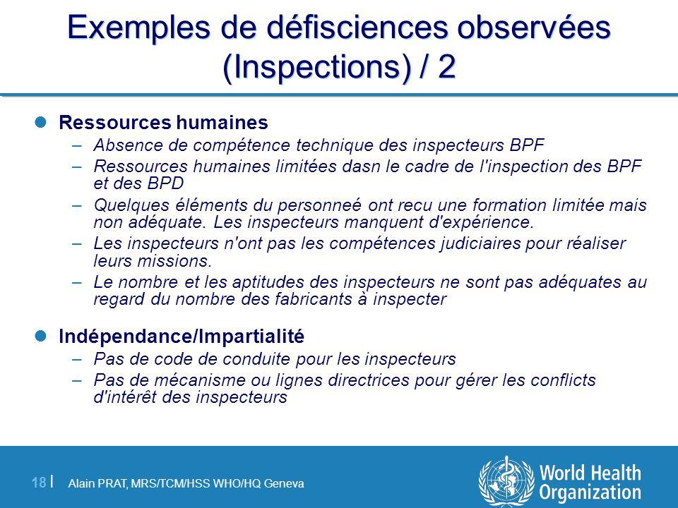 Exemples de défisciences observées (Inspections) / 2