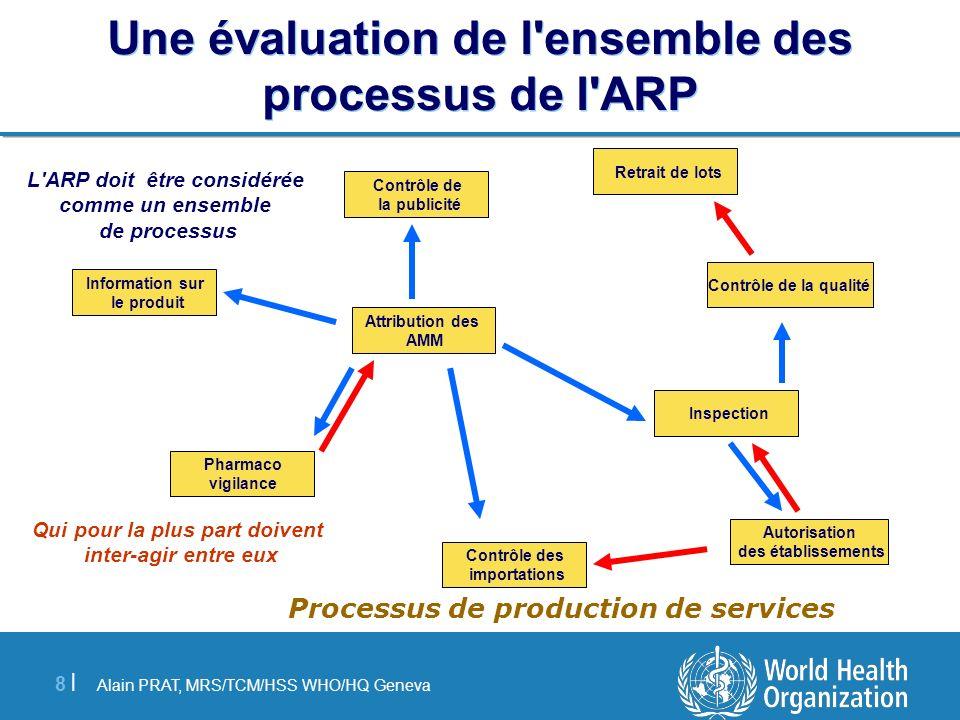 Une évaluation de l ensemble des processus de l ARP