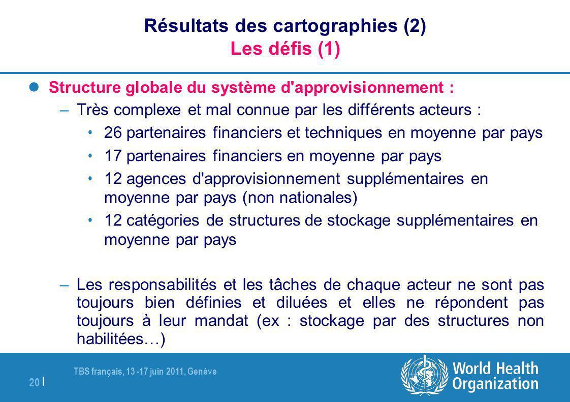 Résultats des cartographies (2) Les défis (1)
