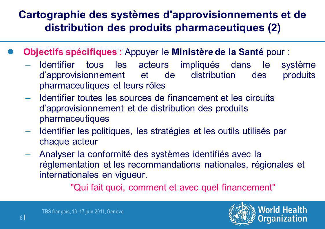 Cartographie des systèmes d approvisionnements et de distribution des produits pharmaceutiques (2)