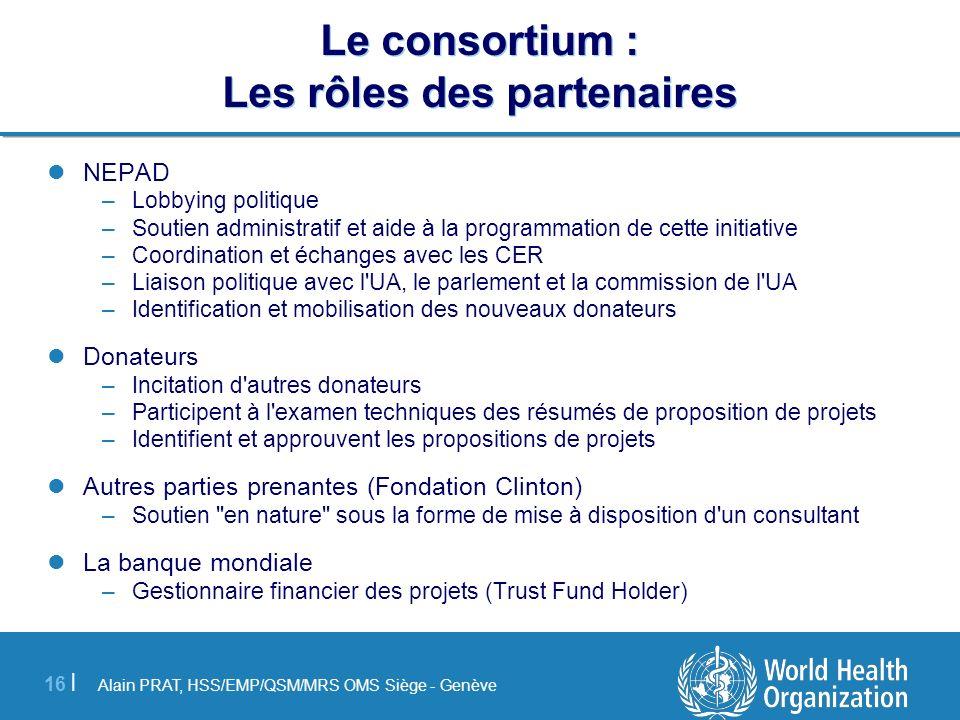 Le consortium : Les rôles des partenaires