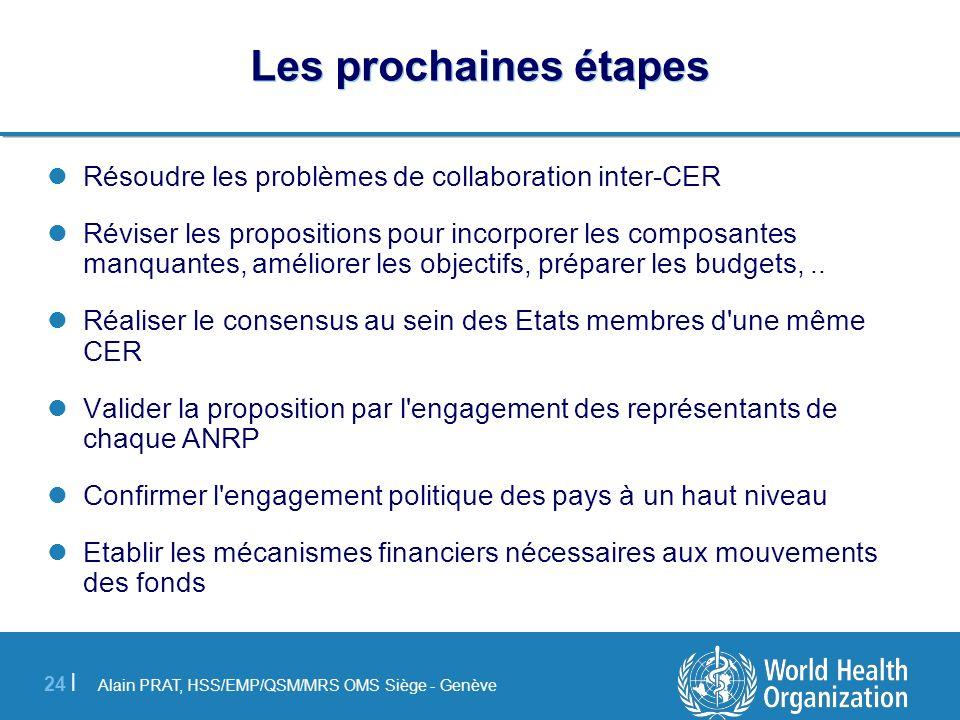 Les prochaines étapes Résoudre les problèmes de collaboration inter-CER.