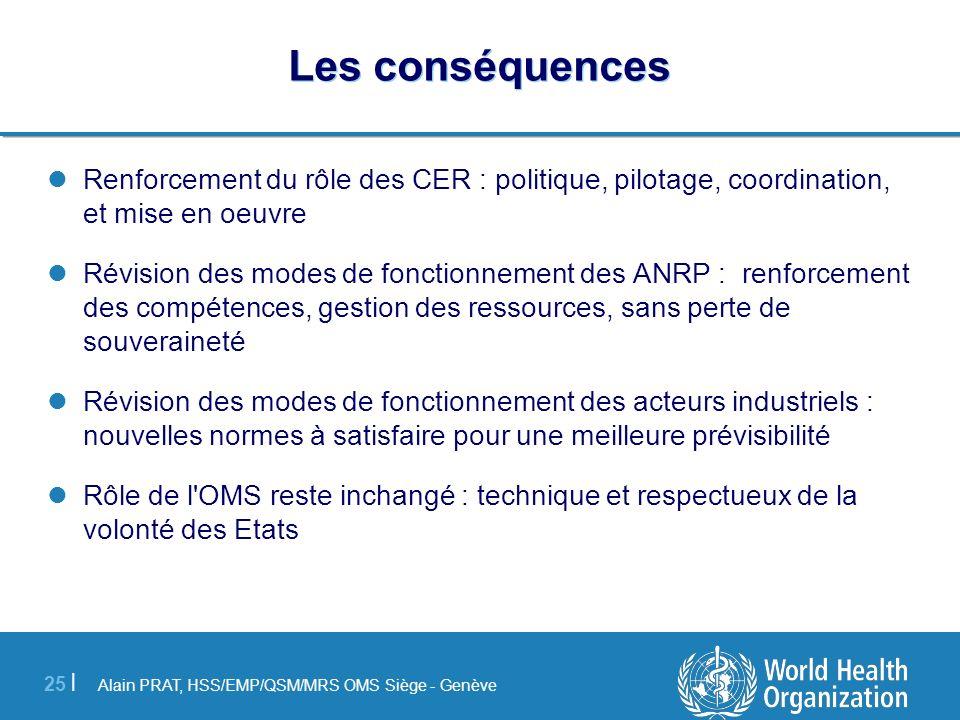 Les conséquences Renforcement du rôle des CER : politique, pilotage, coordination, et mise en oeuvre.