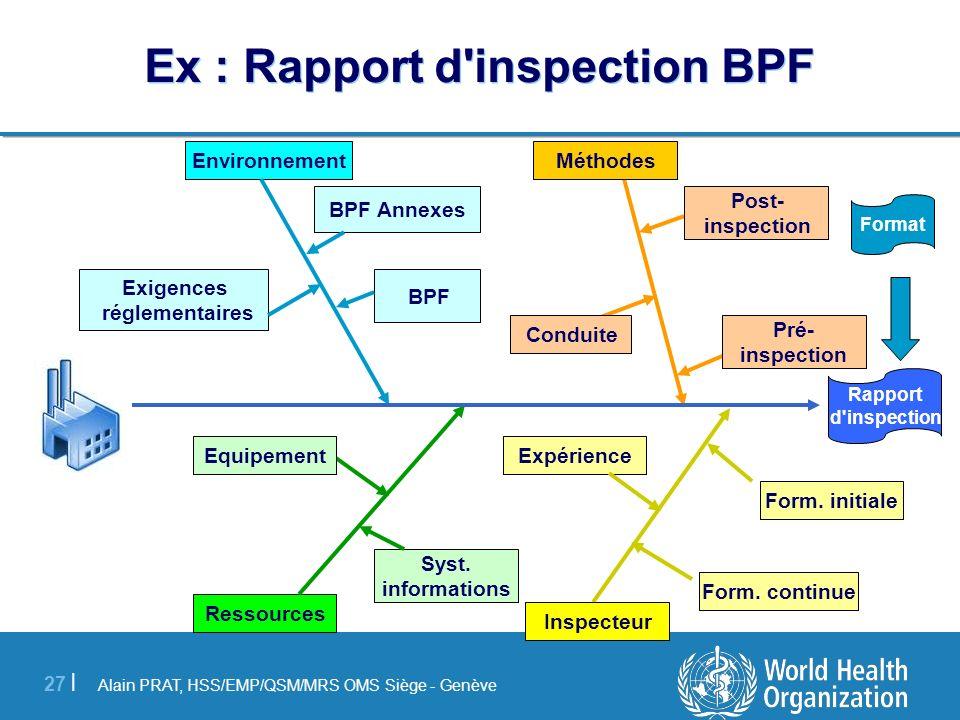 Ex : Rapport d inspection BPF