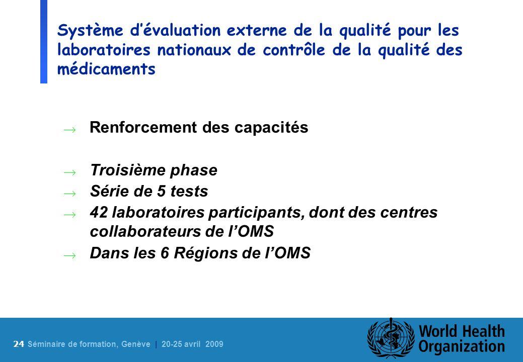Système d'évaluation externe de la qualité pour les laboratoires nationaux de contrôle de la qualité des médicaments
