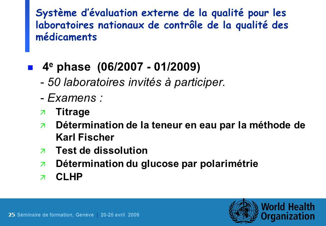 - 50 laboratoires invités à participer. - Examens :