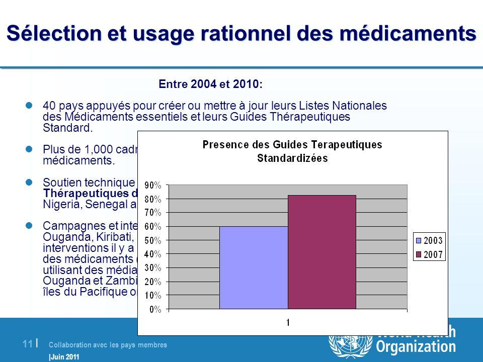 Sélection et usage rationnel des médicaments