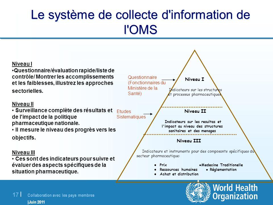 Le système de collecte d information de l OMS
