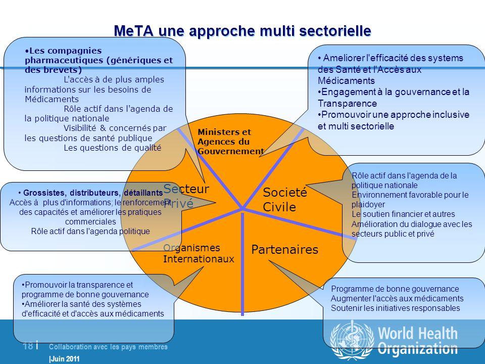 MeTA une approche multi sectorielle