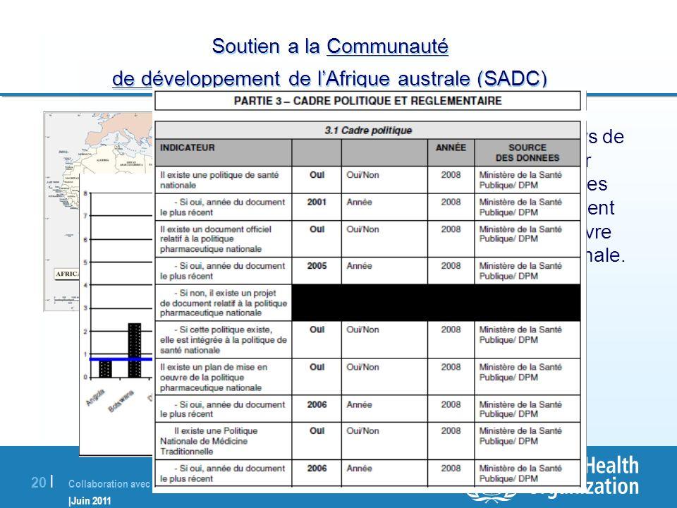 Soutien a la Communauté de développement de l'Afrique australe (SADC)