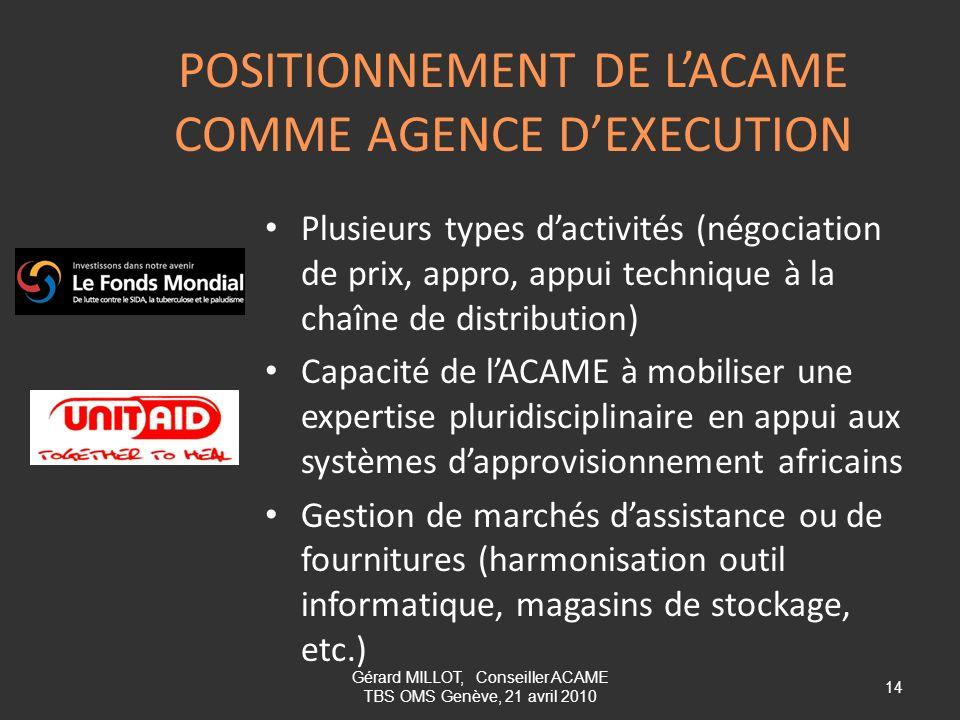 POSITIONNEMENT DE L'ACAME COMME AGENCE D'EXECUTION
