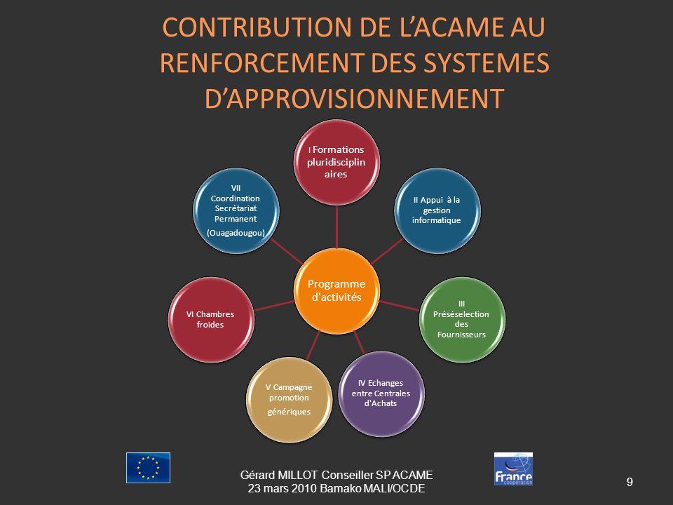 CONTRIBUTION DE L'ACAME AU RENFORCEMENT DES SYSTEMES D'APPROVISIONNEMENT