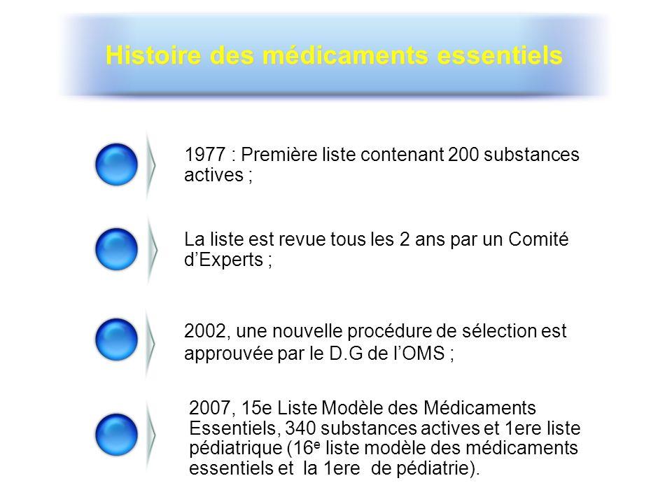 Histoire des médicaments essentiels