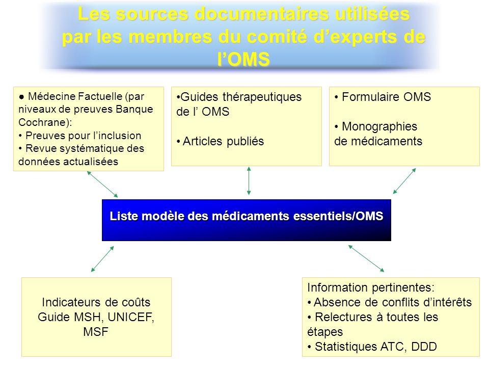 Liste modèle des médicaments essentiels/OMS