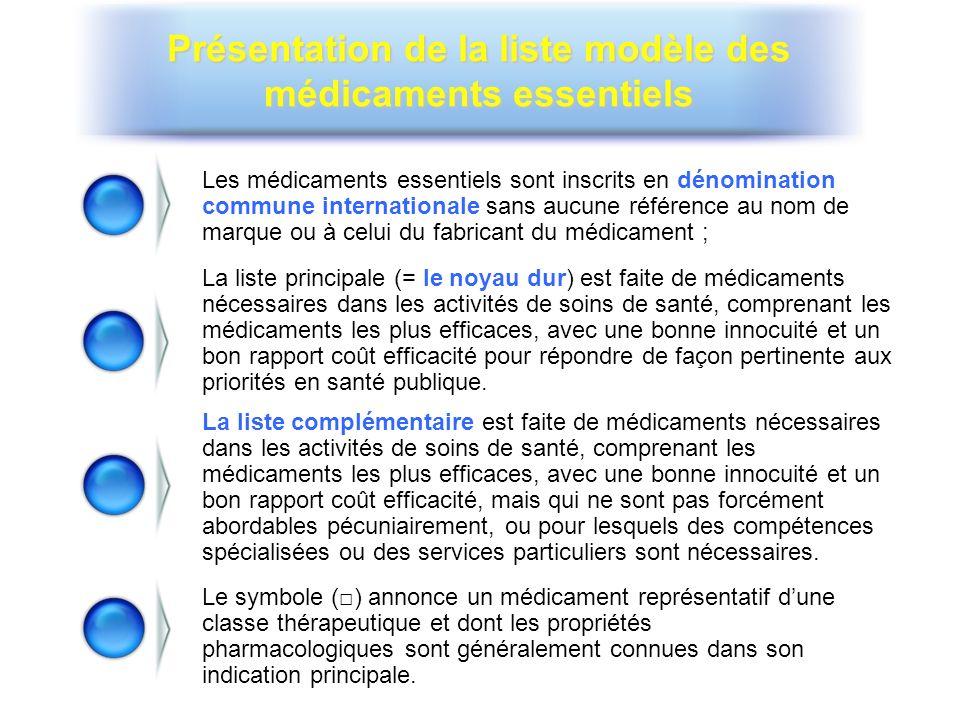 Présentation de la liste modèle des médicaments essentiels