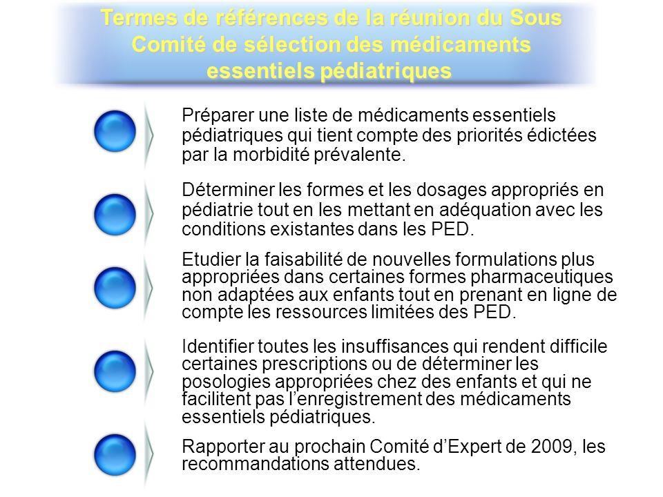 Termes de références de la réunion du Sous Comité de sélection des médicaments essentiels pédiatriques